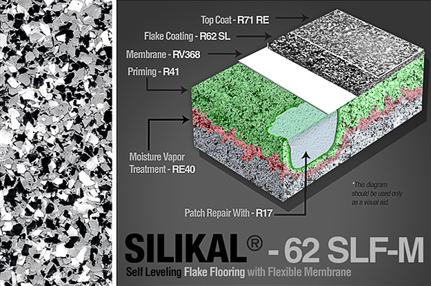 acrylic-flooring-flake